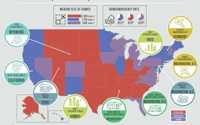 Red Vs. Blue States – How does it affect home ownership?